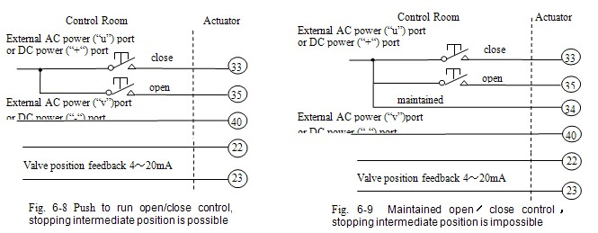 Rich measure control equipment coltd four state indication relay are provided each one independently configurable using the rq setting tool to signal one of the following valve position cheapraybanclubmaster Image collections