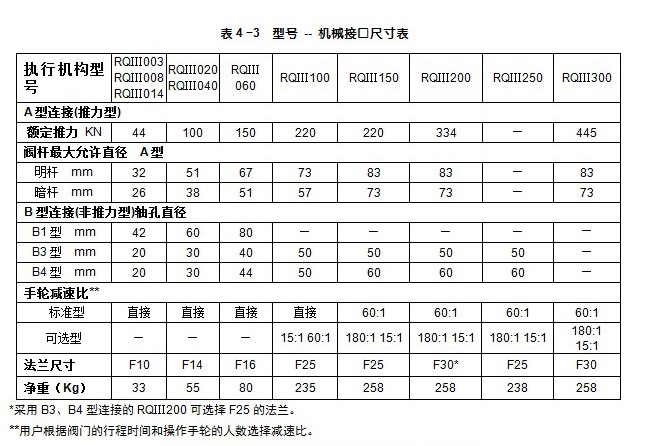 索玛科技/温州瑞基温州供应:ra111系列