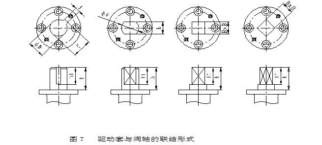 液晶显示 液晶屏幕以数字实时显示阀门的开度大小,并根据工作情况实时显示报警信息;高亮度LED发光管指示阀门的开、关极限位置。  控制方式 远程开关量信号可控(可选远程420mA电流信号控制),就地操作旋钮可现场调控阀门的位置。  状态指示 以继电器触点输出来指示阀门的开关限位及故障报警(可选420mA电流信号输出反映阀门开度)。  免开盖调试 工作参数设置、开关限位调试均可通过操作旋钮完成,不需要打开电气罩,使得环境中的灰尘、潮气等有害物质不能进入执行机构的内部,极大的提高了电气控制部分的可靠